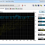 Zinc CnMemory 1TB USB 2.0 HD Tune Benchmark