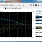 Zinc CnMemory 1TB USB 3.0 HD Tune Benchmark